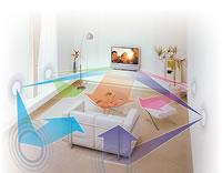 Virtual Surround