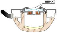 jvc-hp-dx700-hoofdtelefoon-schema