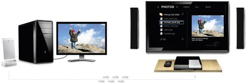 Het idee van Seagate: portable HD laden met mediabestanden op je computer, en daarna afspelen in de Theater op je tv