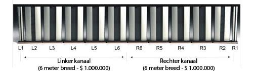 transmission-audio-ultimate-luidsprekers-opstelling