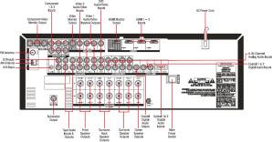 harman-kardon-avr1600-av-receiver-achterzijde