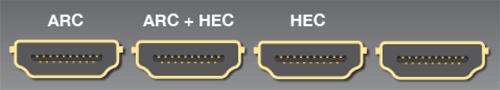 HDMI aansluitingen met respectievelijk Audio Return Channel, ARC èn HDMI Ethernet Channel, alleen HEC, en standaard HDMI