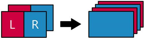 Side-by-side 3D: twee halve beelden worden in de tv omgezet naar twee hele beelden