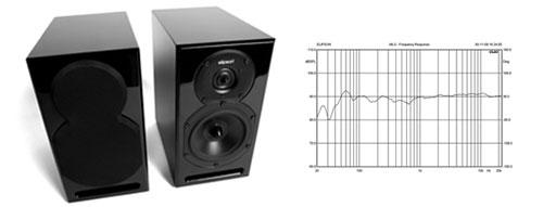 elipson studio pro luidsprekers