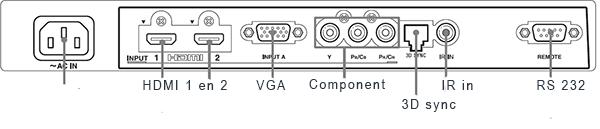 VPL-HW50ES aansluitingen